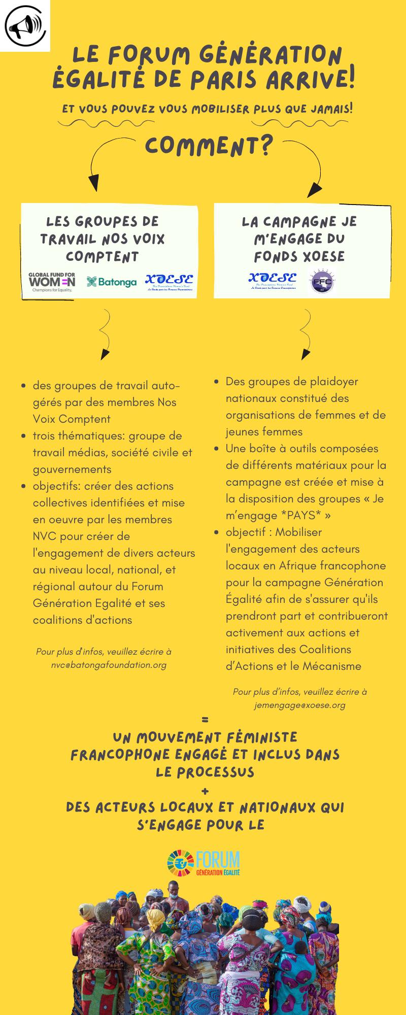 Mobilisez-vous avec les Groupes de Travail NVC et la Campagne Je M'engage du Fonds XOESE et ses partenaires dans le cadre du Forum GénérationÉgalité